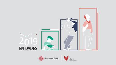 L'Ajuntament de Vic publica la memòria de l'any 2019